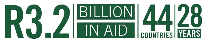 R3.2 Billion in Aid | 44 Countries | 28 Years